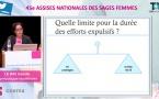 11H45 Gestion des efforts expulsifs - Camille LE RAY (Paris)