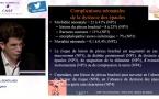 11:00 Loïc SENTILHES (Angers) - partie 3